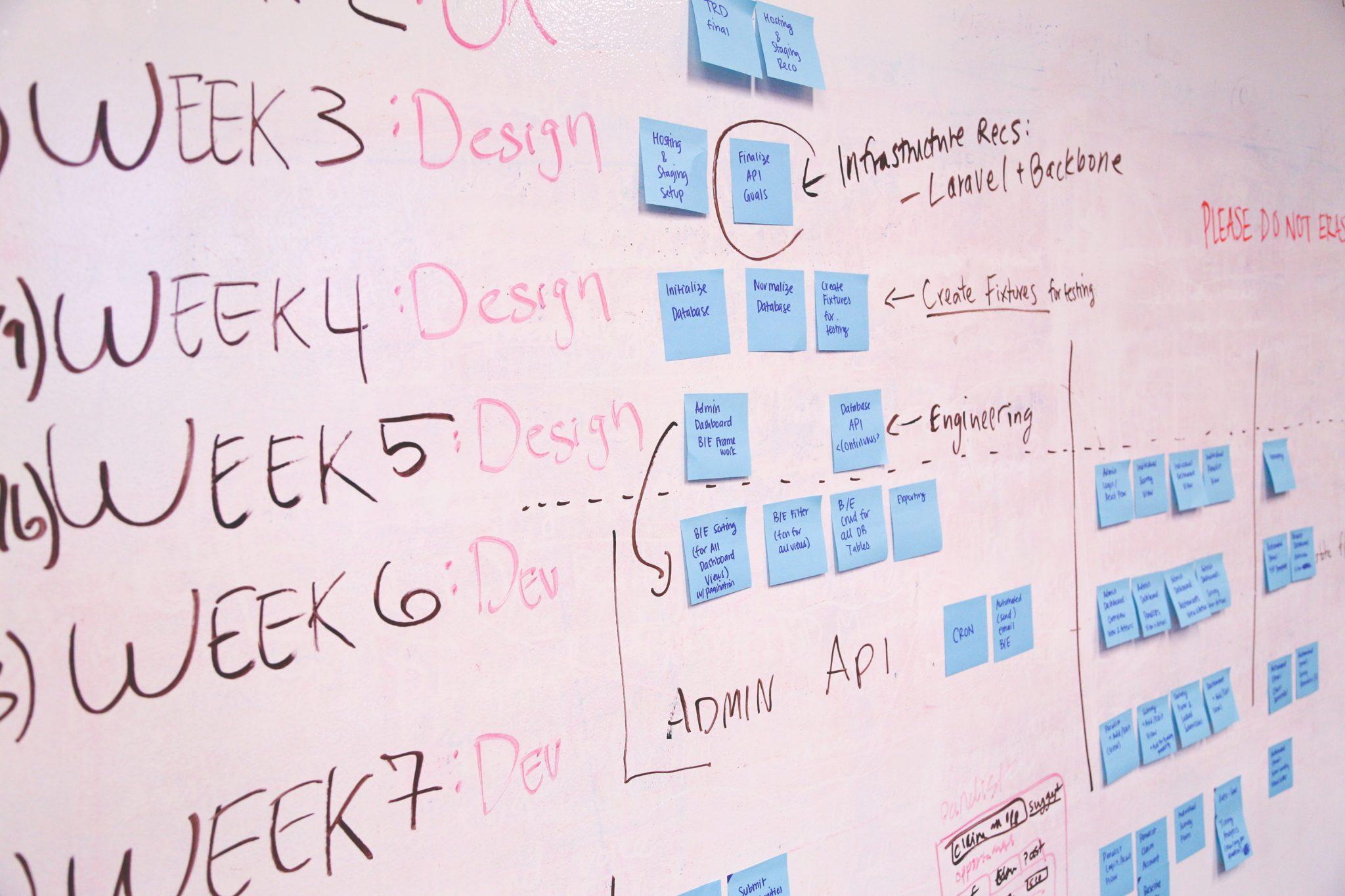 Planung eines Startups für die Entwicklung ihres Produkts